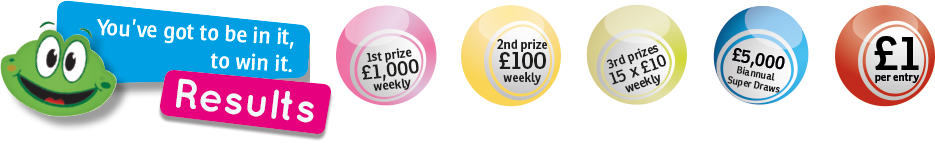 Springhill Hospice Lottery Results